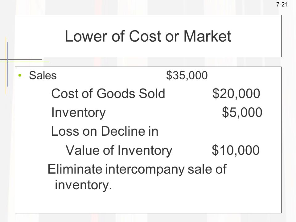 7-21 Lower of Cost or Market Sales $35,000 Cost of Goods Sold $20,000 Inventory $5,000 Loss on Decline in Value of Inventory $10,000 Eliminate intercompany sale of inventory.