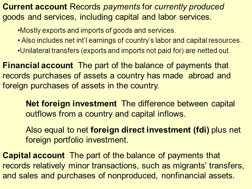 Financial account The part of the balance of payments that records purchases of assets a country has made abroad and foreign purchases of assets in the country.