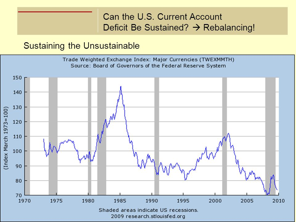 Can the U.S. Current Account Deficit Be Sustained.