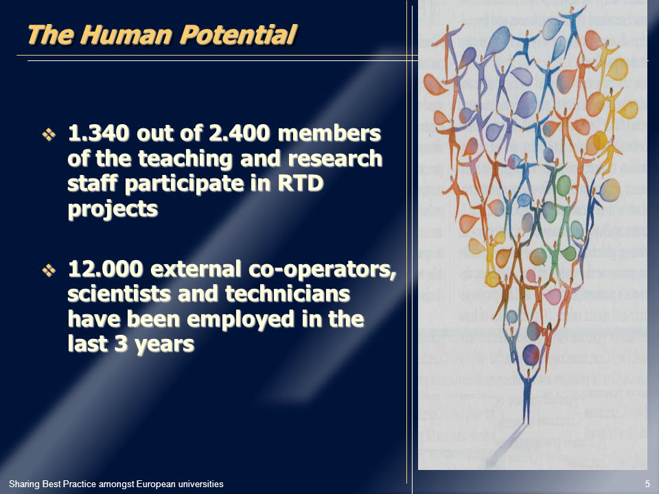 Sharing Best Practice amongst European universities 5 The Human Potential  out of members of the teaching and research staff participate in RTD projects  external co-operators, scientists and technicians have been employed in the last 3 years
