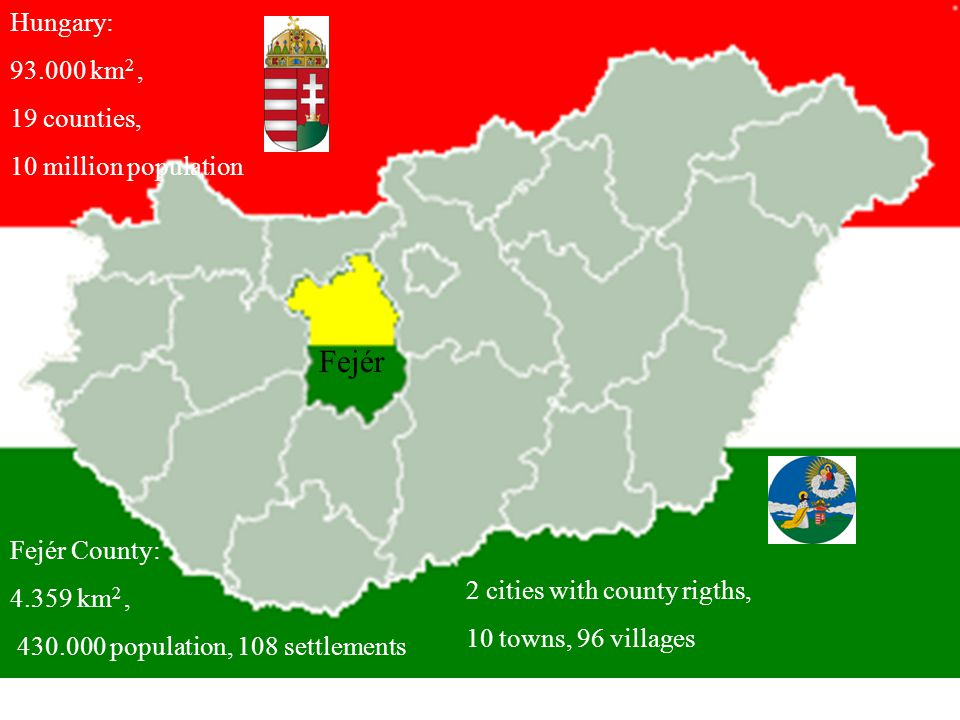 Hungary: km 2, 19 counties, 10 million population Fejér