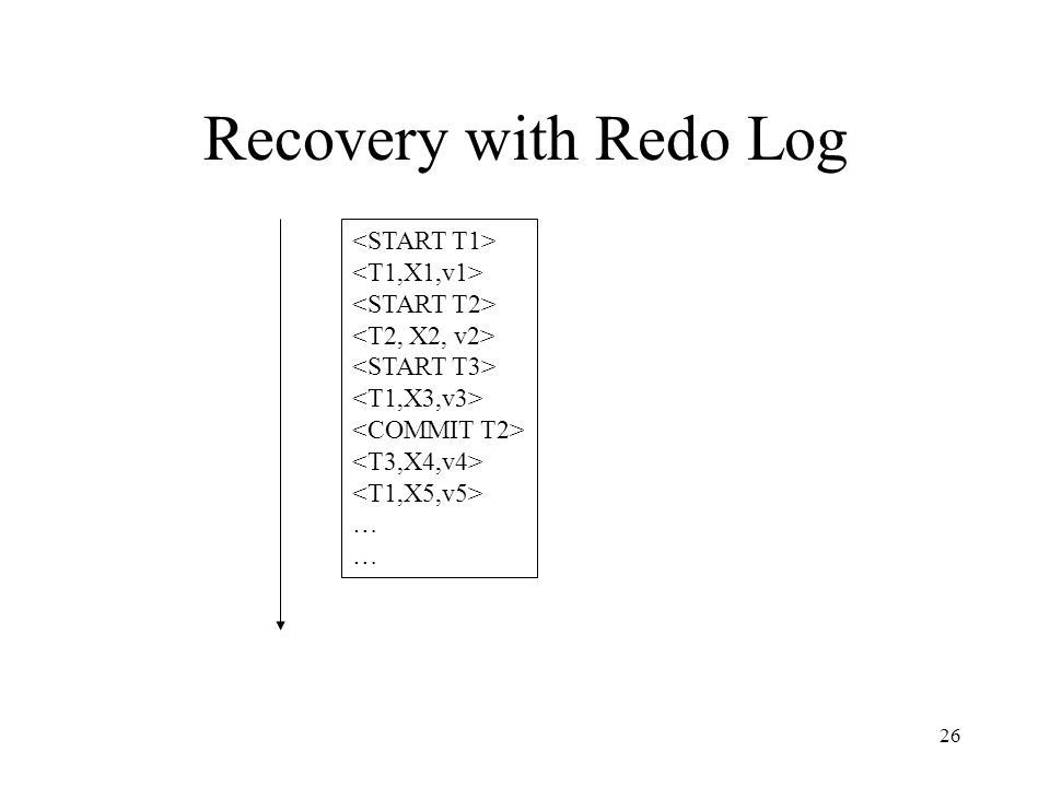 26 Recovery with Redo Log …
