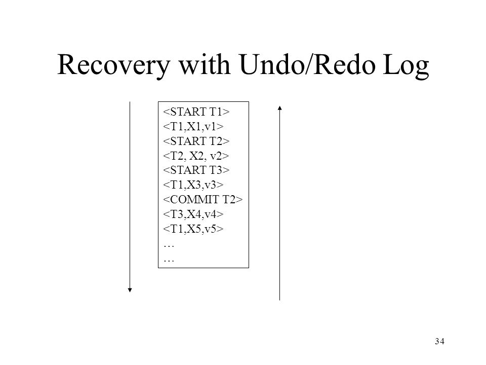 34 Recovery with Undo/Redo Log …