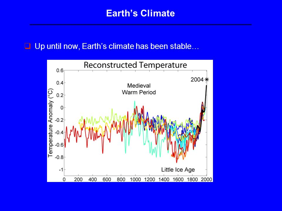 Earth's Climate qUp until now, Earth's climate has been stable…