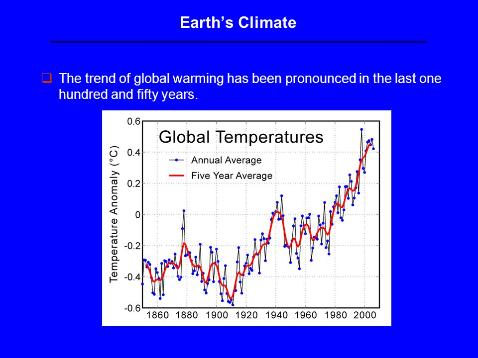 Earth's Climate qThe trend of global warming has been pronounced in the last one hundred and fifty years.