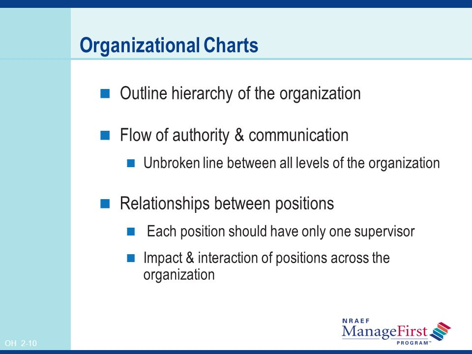 OH 2-10 Organizational Charts Outline hierarchy of the organization Flow of authority & communication Unbroken line between all levels of the organization Relationships between positions Each position should have only one supervisor Impact & interaction of positions across the organization