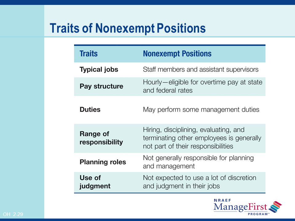 OH 2-29 Traits of Nonexempt Positions