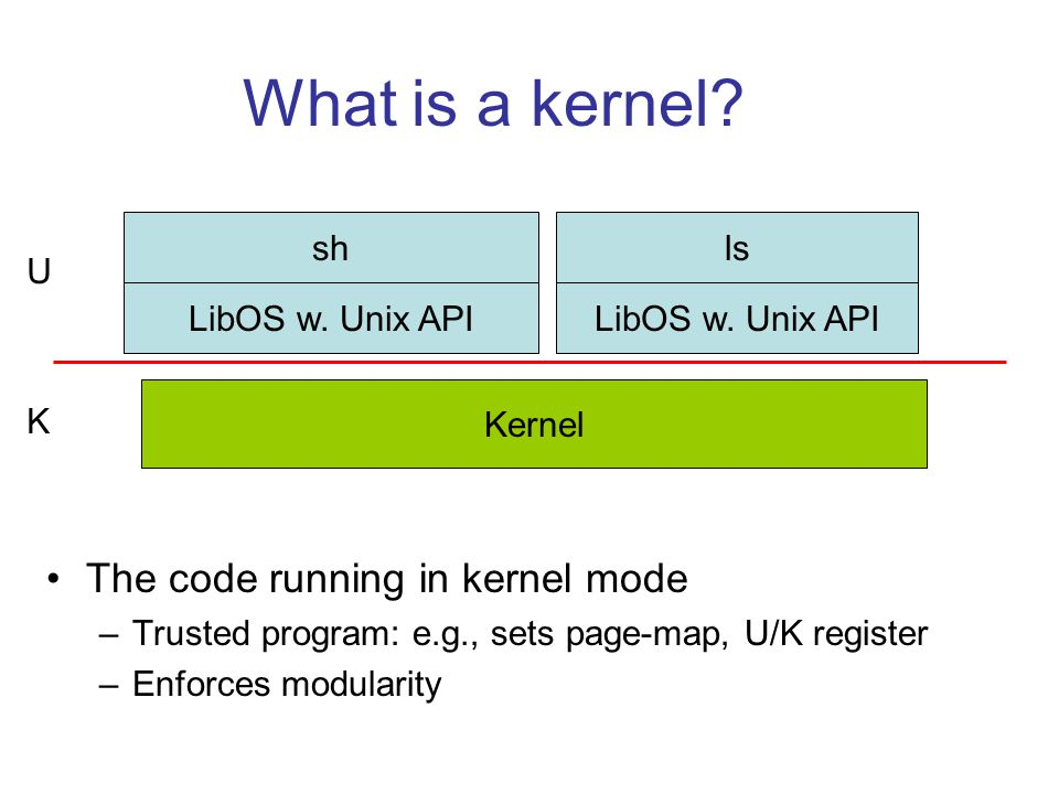 What is a kernel.