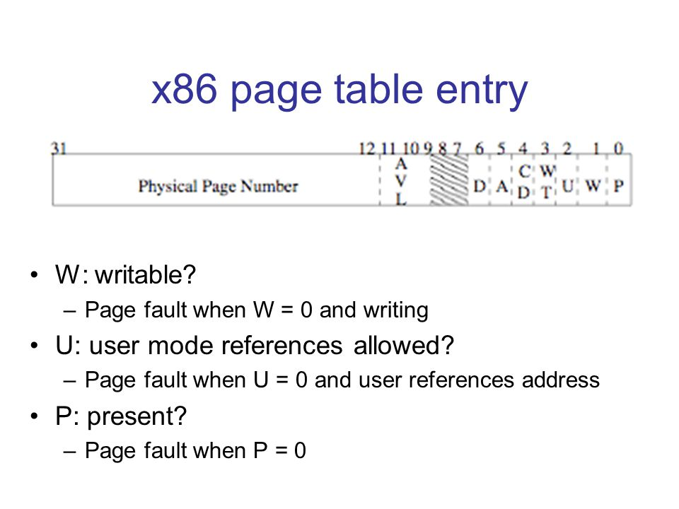 x86 page table entry W: writable.