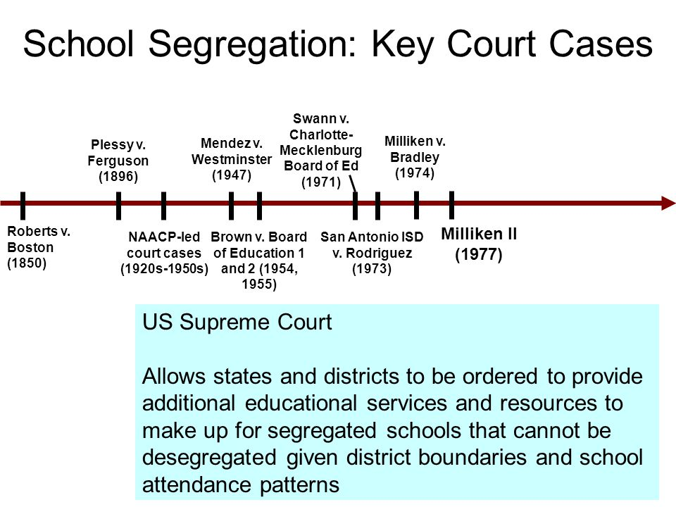 inequality in education caused by the segregation in american schools How middle school segregation contributes to the race gap in academic achievement paper presented at the meeting of the american sociological association, anaheim, ca paper presented at the meeting of the american sociological association, anaheim, ca.