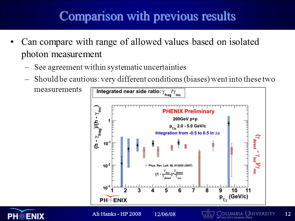 Ali Hanks - HP /06/08 Comparison with previous results Can compare with range of allowed values based on isolated photon measurement –See agreement within systematic uncertainties –Should be cautious: very different conditions (biases) went into these two measurements