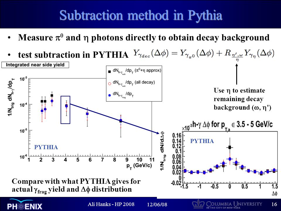 Ali Hanks - HP /06/08 Subtraction method in Pythia Measure  0 and  photons directly to obtain decay background test subtraction in PYTHIA Use  to estimate remaining decay background ( ,  ) Compare with what PYTHIA gives for actual  frag yield and  distribution PYTHIA