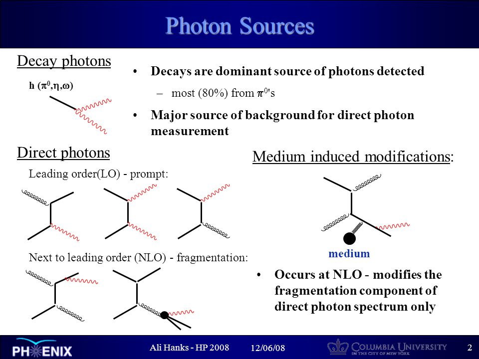 Ali Hanks - HP /06/08 Photon Sources h (  0, ,  ) Direct photons Leading order(LO) - prompt: Next to leading order (NLO) - fragmentation: Decay photons Decays are dominant source of photons detected –most (80%) from  0 s Major source of background for direct photon measurement medium Medium induced modifications: Occurs at NLO - modifies the fragmentation component of direct photon spectrum only