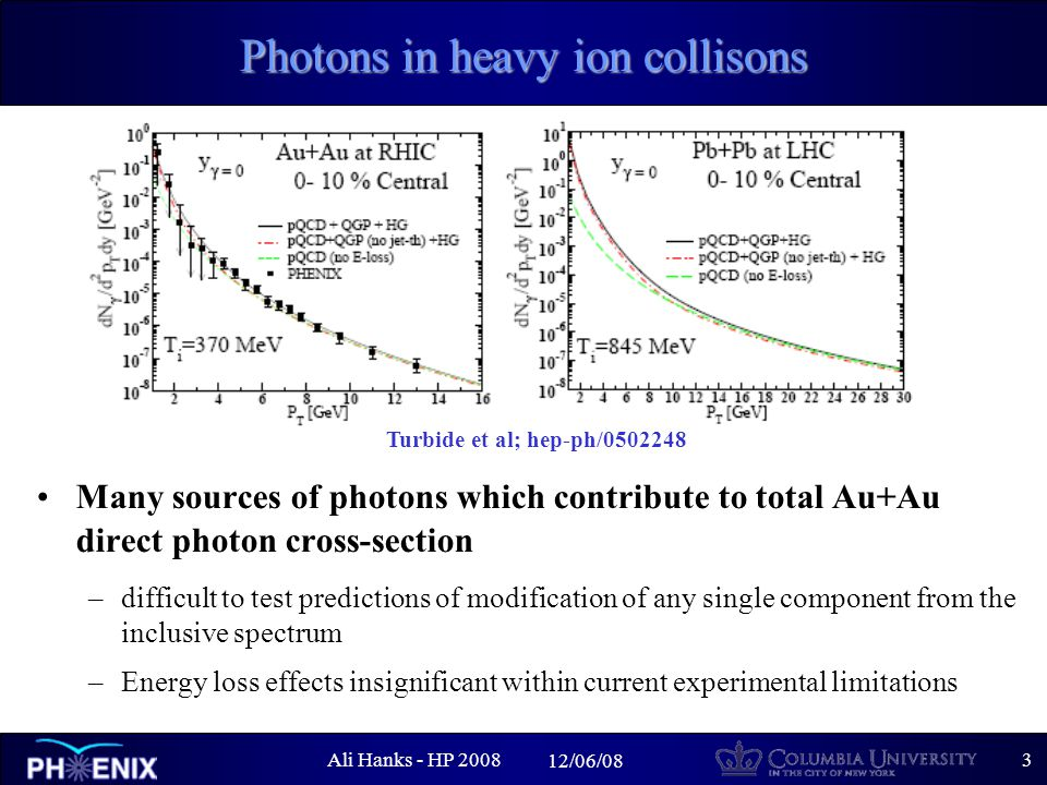 Ali Hanks - HP /06/08 Photons in heavy ion collisons Many sources of photons which contribute to total Au+Au direct photon cross-section –difficult to test predictions of modification of any single component from the inclusive spectrum –Energy loss effects insignificant within current experimental limitations Turbide et al; hep-ph/