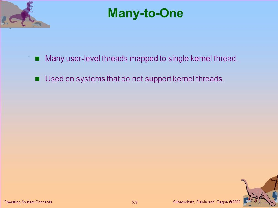 Silberschatz, Galvin and Gagne  Operating System Concepts Many-to-One Many user-level threads mapped to single kernel thread.