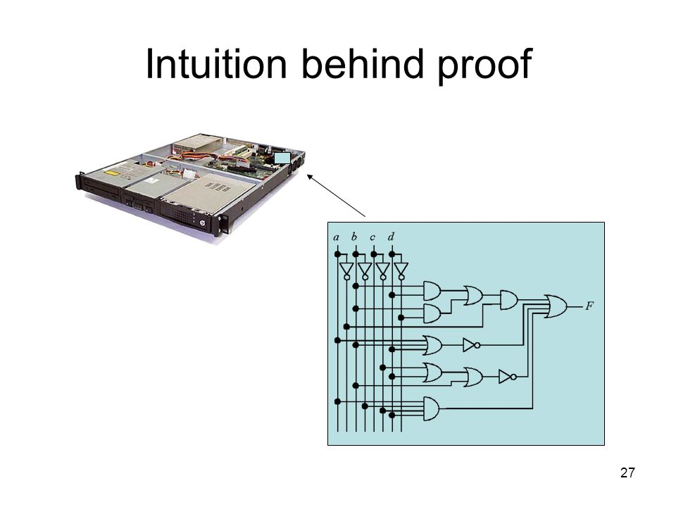 27 Intuition behind proof