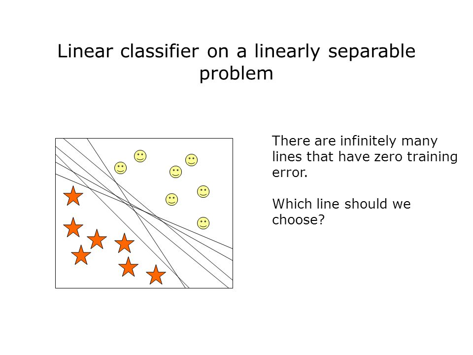 Linear classifier on a linearly separable problem There are infinitely many lines that have zero training error.