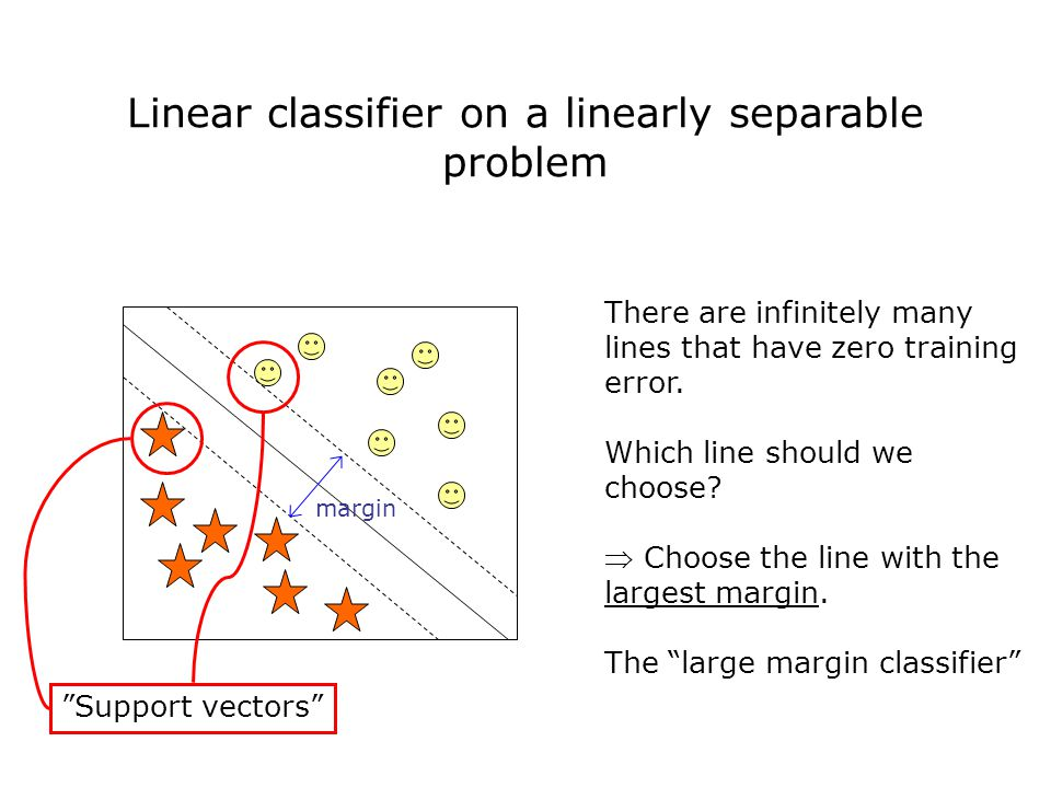 There are infinitely many lines that have zero training error.