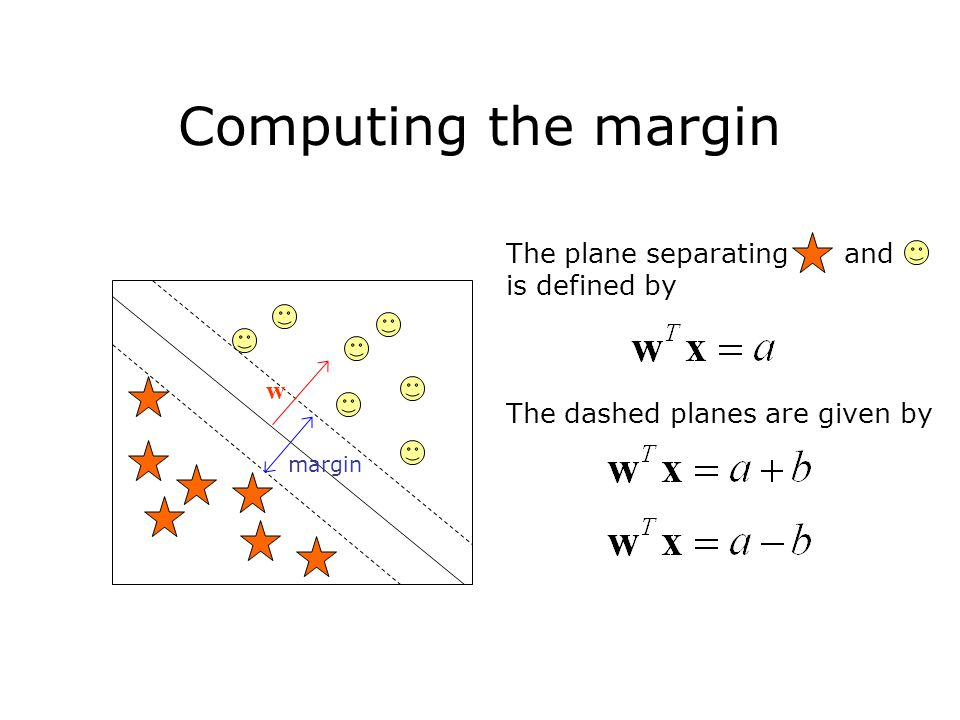 The plane separating and is defined by The dashed planes are given by margin Computing the margin w