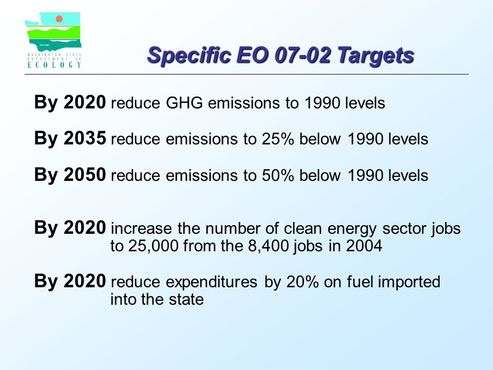 Specific EO Targets By 2020 reduce GHG emissions to 1990 levels By 2035 reduce emissions to 25% below 1990 levels By 2050 reduce emissions to 50% below 1990 levels By 2020 increase the number of clean energy sector jobs to 25,000 from the 8,400 jobs in 2004 By 2020 reduce expenditures by 20% on fuel imported into the state