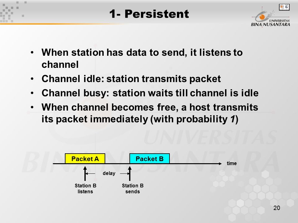 20 When station has data to send, it listens to channel Channel idle: station transmits packet Channel busy: station waits till channel is idle When channel becomes free, a host transmits its packet immediately (with probability 1) 1- Persistent Packet A time Station B listens Packet B delay Station B sends