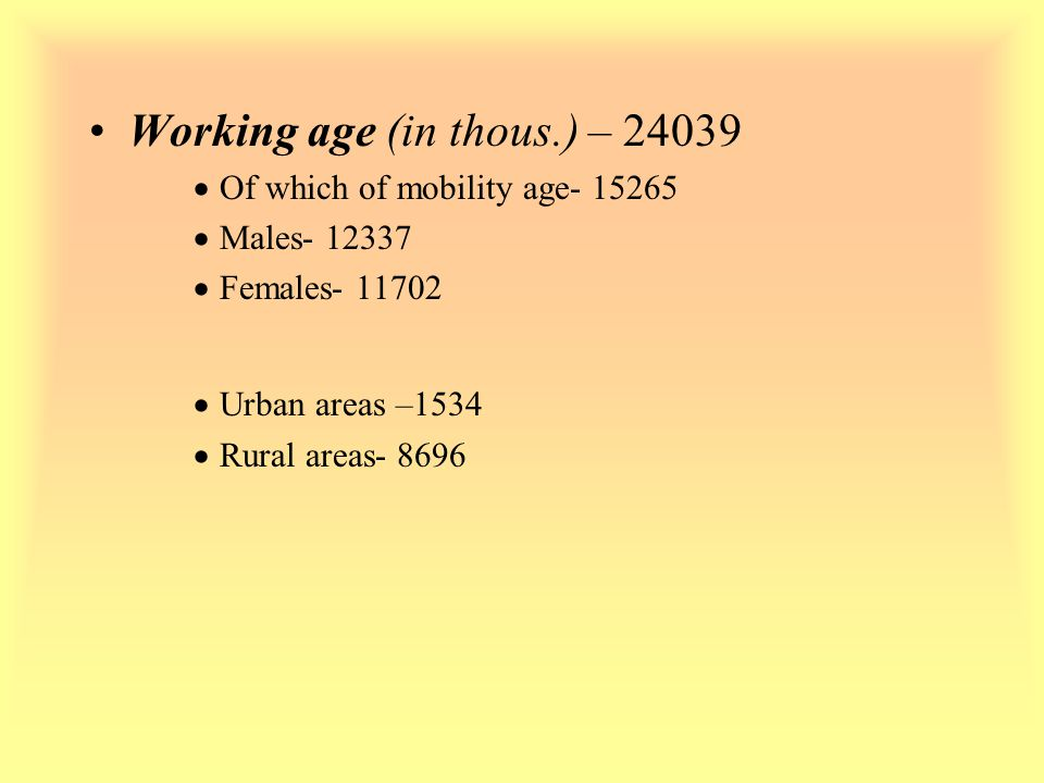 Working age (in thous.) –  Of which of mobility age  Males  Females  Urban areas –1534  Rural areas- 8696