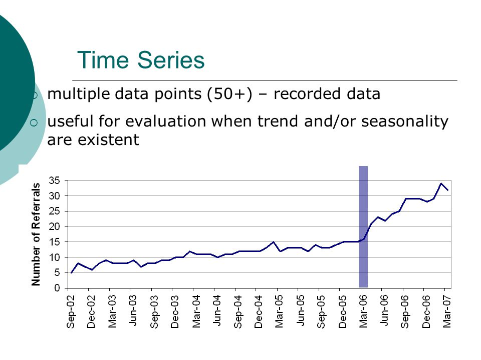 Time Series  multiple data points (50+) – recorded data  useful for evaluation when trend and/or seasonality are existent