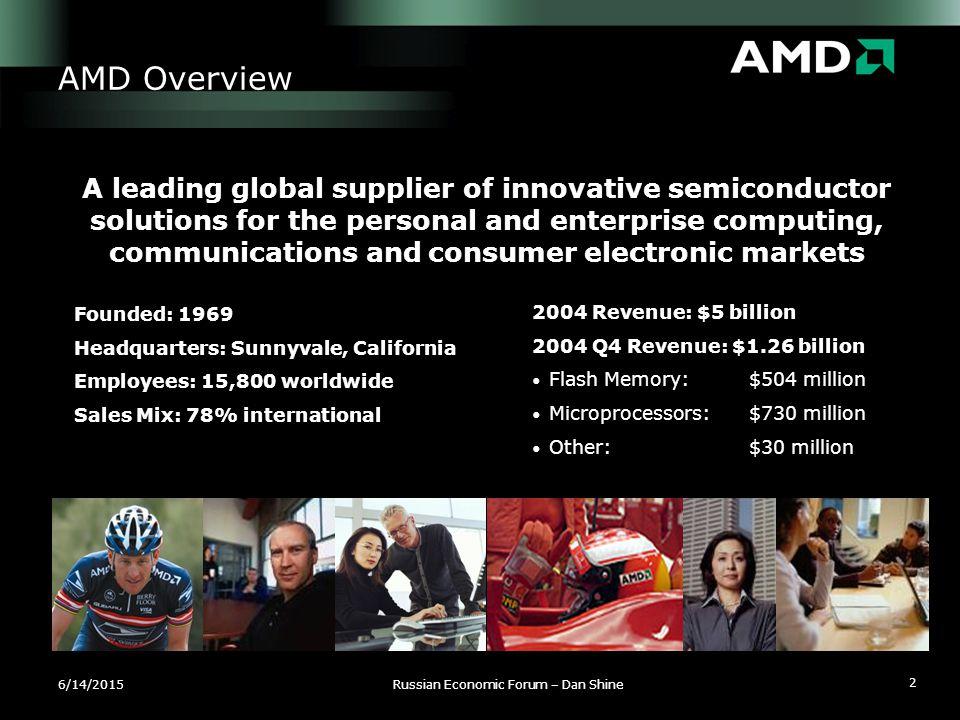 AMD 50x15 Initiative Dan Shine Marketing Director Russian