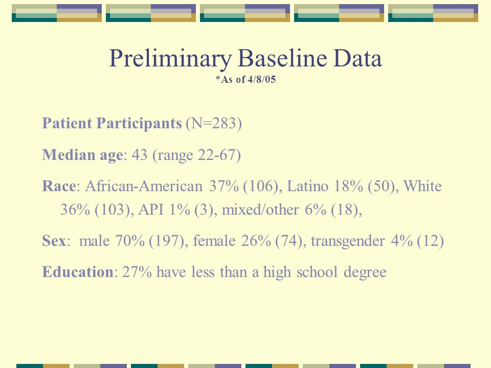Preliminary Baseline Data *As of 4/8/05 Patient Participants (N=283) Median age: 43 (range 22-67) Race: African-American 37% (106), Latino 18% (50), White 36% (103), API 1% (3), mixed/other 6% (18), Sex: male 70% (197), female 26% (74), transgender 4% (12) Education: 27% have less than a high school degree