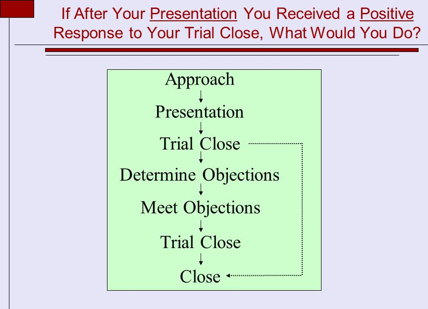 If After Your Presentation You Received a Positive Response to Your Trial Close, What Would You Do.