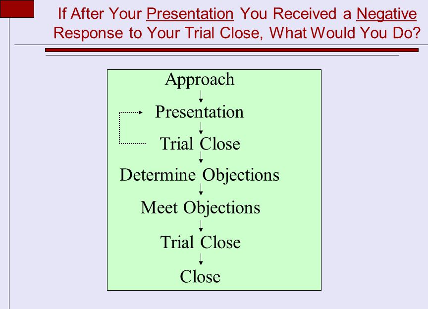 If After Your Presentation You Received a Negative Response to Your Trial Close, What Would You Do.