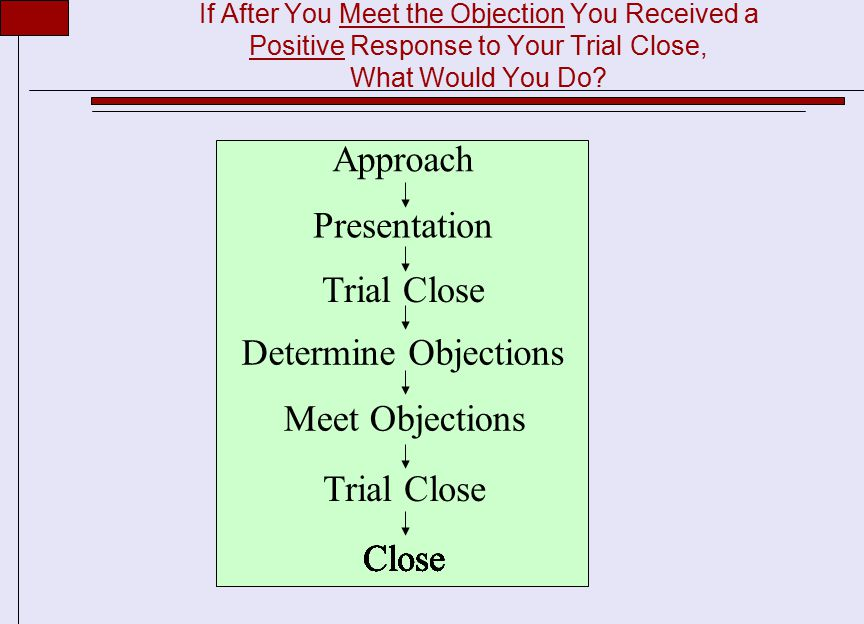 If After You Meet the Objection You Received a Positive Response to Your Trial Close, What Would You Do.