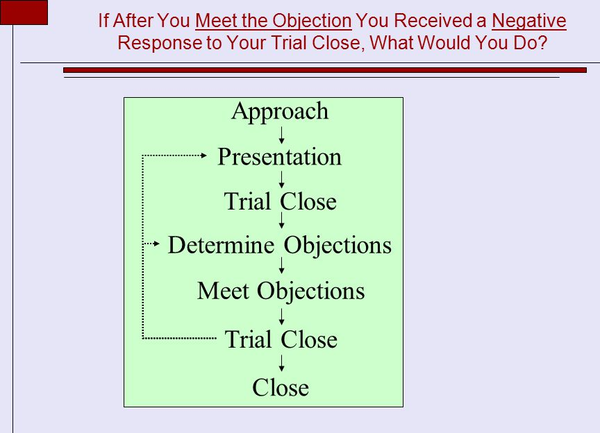 If After You Meet the Objection You Received a Negative Response to Your Trial Close, What Would You Do.
