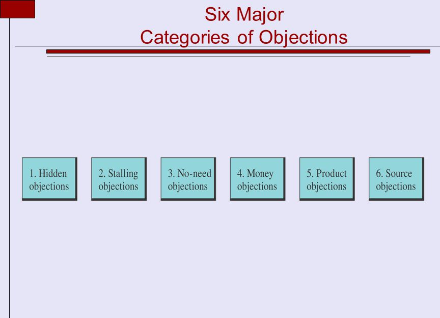 Six Major Categories of Objections