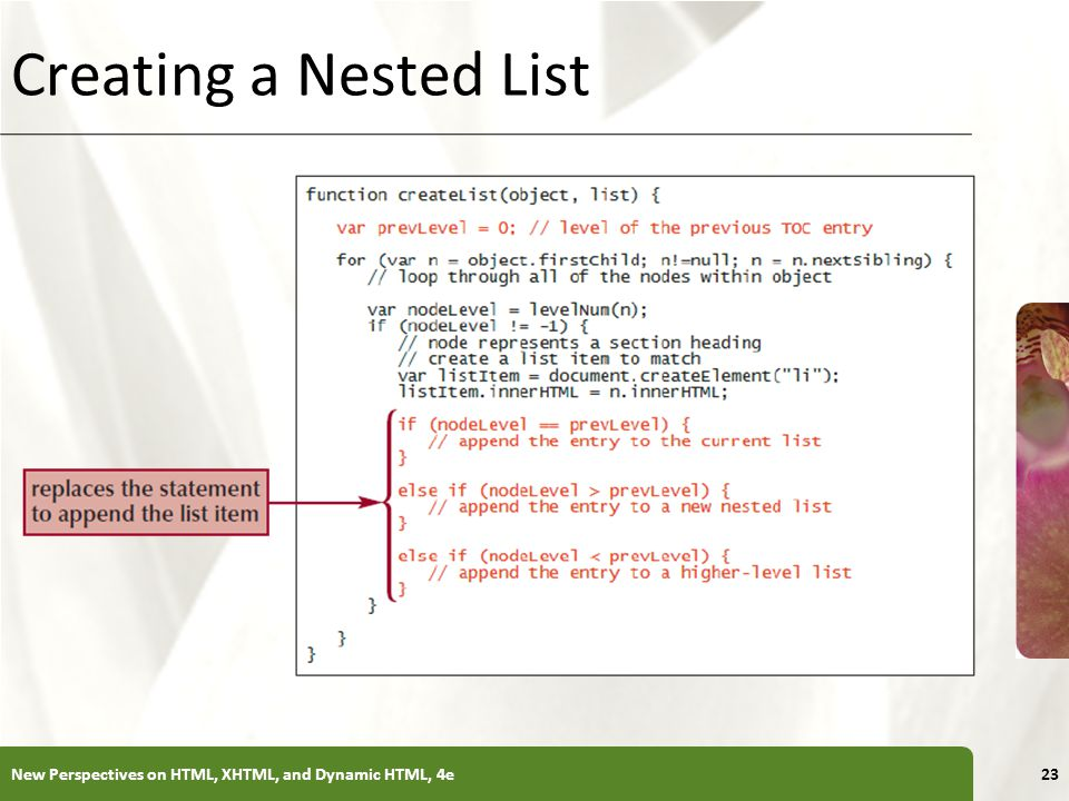 XP Creating a Nested List New Perspectives on HTML, XHTML, and Dynamic HTML, 4e23
