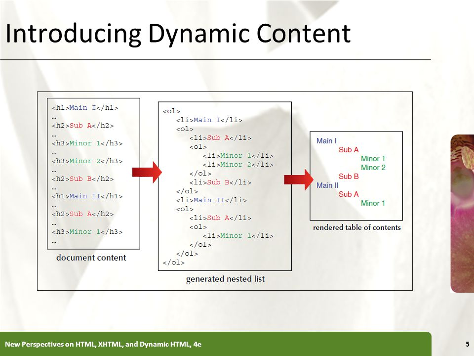 XP Introducing Dynamic Content New Perspectives on HTML, XHTML, and Dynamic HTML, 4e5