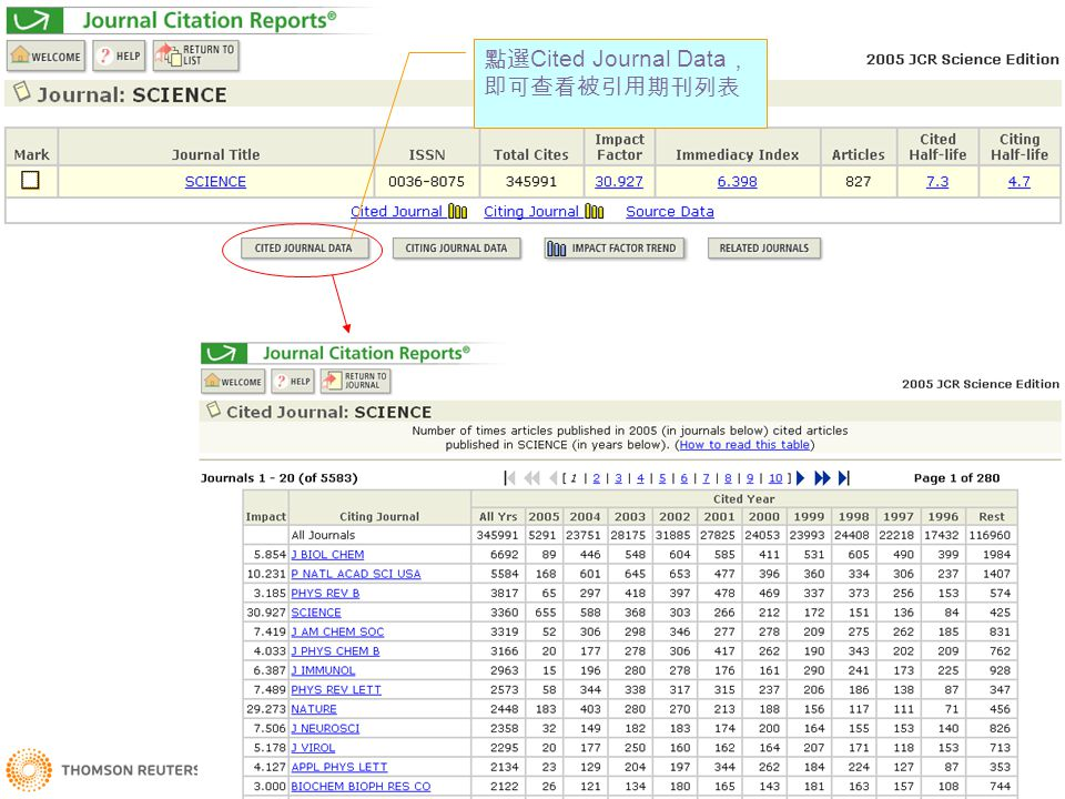 31 Copyright 2008 Thomson Reuters Corporation 點選 Cited Journal Data , 即可查看被引用期刊列表