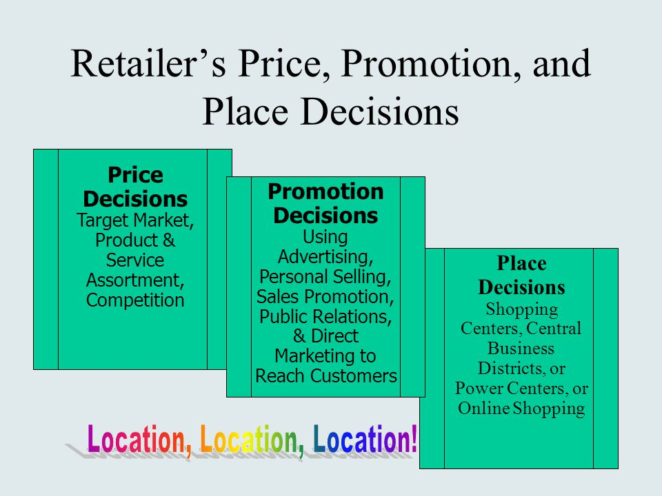 Price Decisions Target Market, Product & Service Assortment, Competition Place Decisions Shopping Centers, Central Business Districts, or Power Centers, or Online Shopping Retailer's Price, Promotion, and Place Decisions Promotion Decisions Using Advertising, Personal Selling, Sales Promotion, Public Relations, & Direct Marketing to Reach Customers