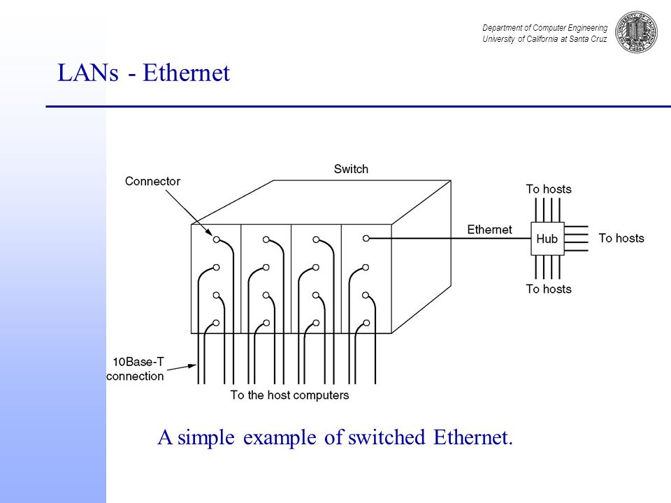 Department of Computer Engineering University of California at Santa Cruz LANs - Ethernet A simple example of switched Ethernet.