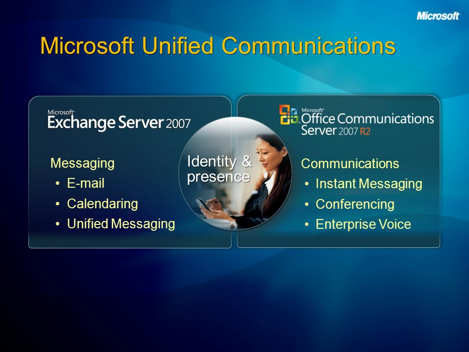 Communications Instant Messaging Conferencing Enterprise Voice Messaging  Calendaring Unified Messaging Microsoft Unified Communications Identity & presence