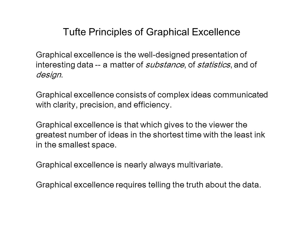 Tufte Principles of Graphical Excellence Graphical excellence is the well-designed presentation of interesting data -- a matter of substance, of statistics, and of design.