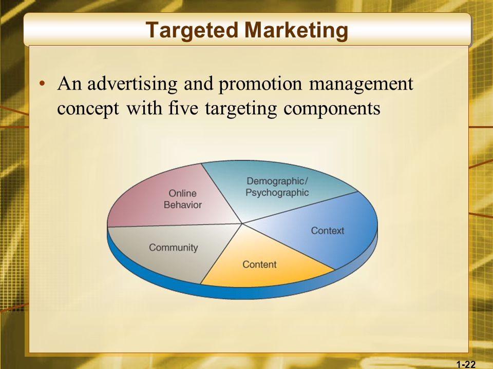 1-22 Targeted Marketing An advertising and promotion management concept with five targeting components