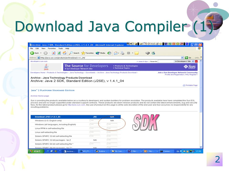 1 Introduction to Java and Applet  2 Download Java Compiler (1