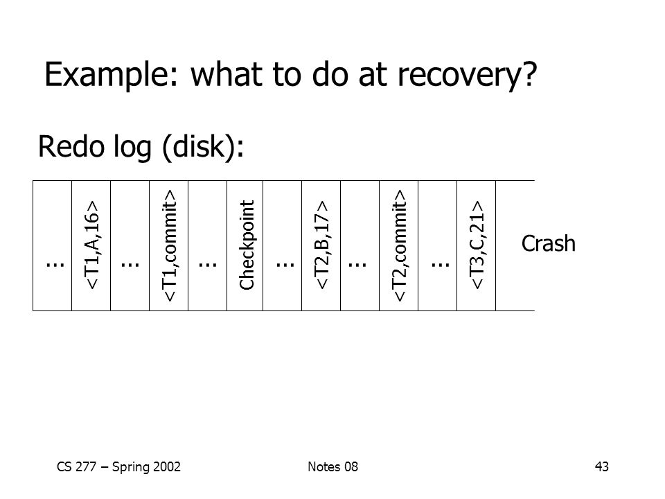 CS 277 – Spring 2002Notes 0843 Example: what to do at recovery.