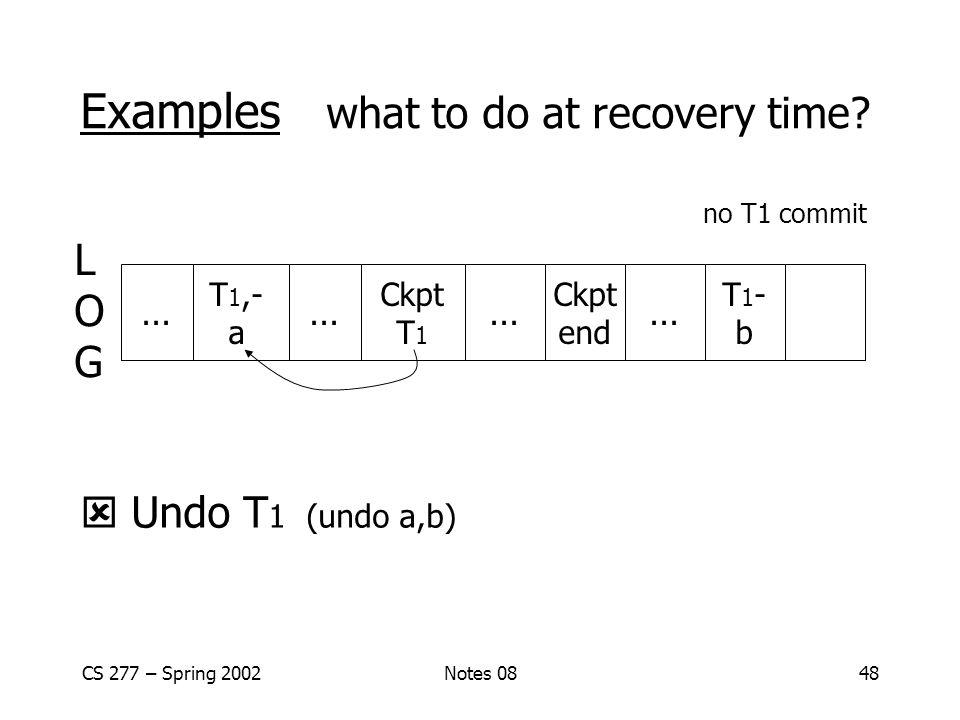 CS 277 – Spring 2002Notes 0848 Examples what to do at recovery time.
