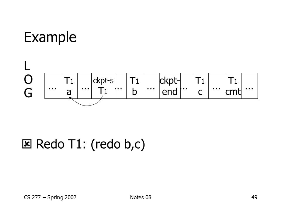 CS 277 – Spring 2002Notes 0849 Example LOGLOG... T1aT1a T1bT1b T1cT1c T 1 cmt...