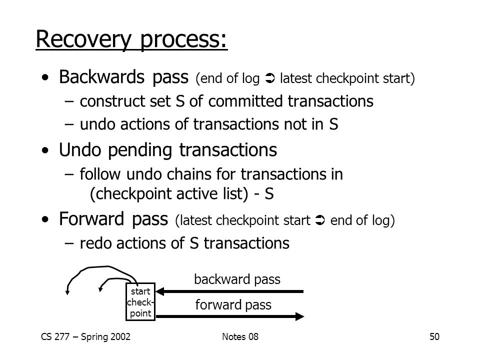 CS 277 – Spring 2002Notes 0850 Recovery process: Backwards pass (end of log  latest checkpoint start) –construct set S of committed transactions –undo actions of transactions not in S Undo pending transactions –follow undo chains for transactions in (checkpoint active list) - S Forward pass (latest checkpoint start  end of log) –redo actions of S transactions backward pass forward pass start check- point