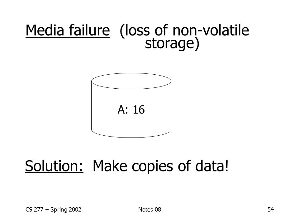 CS 277 – Spring 2002Notes 0854 Media failure (loss of non-volatile storage) A: 16 Solution: Make copies of data!