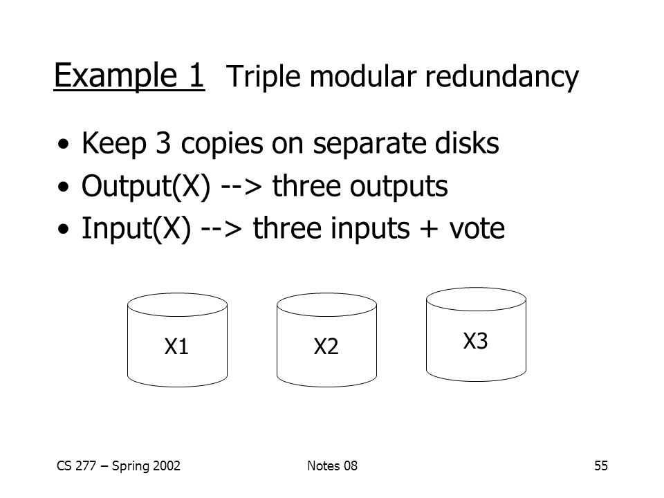CS 277 – Spring 2002Notes 0855 Example 1 Triple modular redundancy Keep 3 copies on separate disks Output(X) --> three outputs Input(X) --> three inputs + vote X1X2 X3