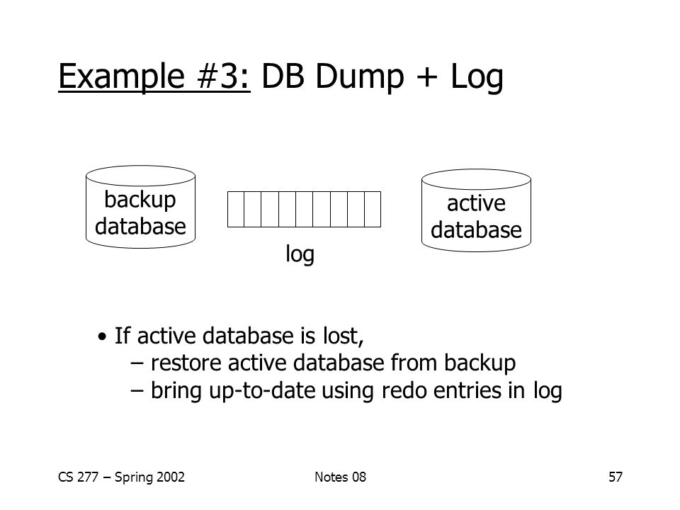 CS 277 – Spring 2002Notes 0857 Example #3: DB Dump + Log backup database active database log If active database is lost, – restore active database from backup – bring up-to-date using redo entries in log